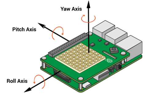 Schematic of an Arduino sensor
