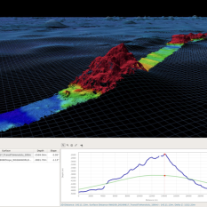 A fully-mapped seamount compared to the previous data: over 1000 m difference! 3D surfaces and profile from QPS Qimera.