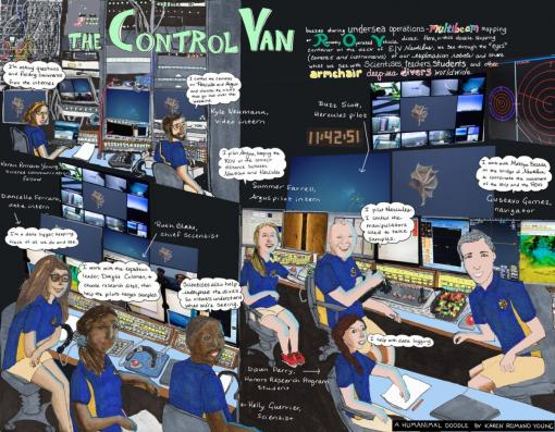Artwork of control van
